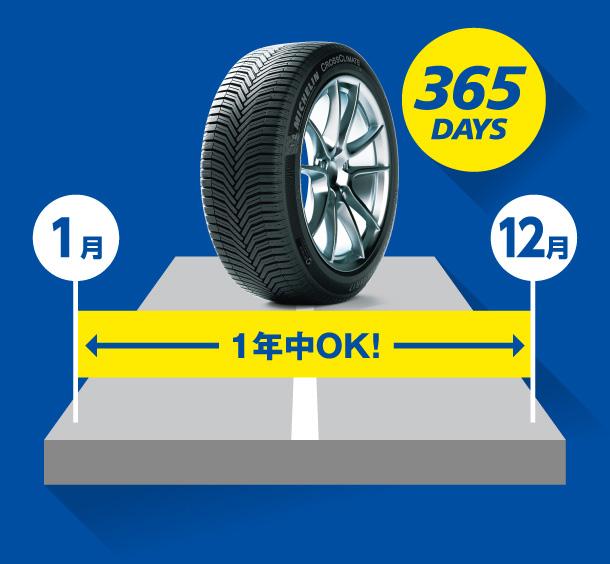 タイヤ交換いらずで1年中、より安全ドライブ!