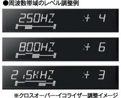 周波数帯域のレベル調整例