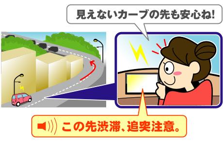 安全運転支援イメージ