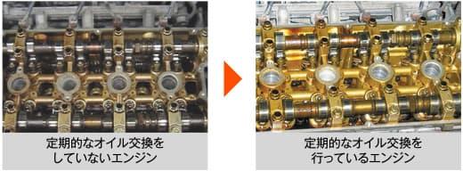 定期的なオイル交換をしていないエンジン 定期的なオイル交換を行っているエンジン