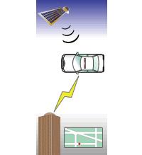 【レーダー探知機の種類】カーロケ対応モデル
