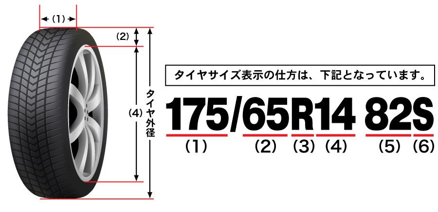 タイヤサイズの表示の仕方は、下記となっています。