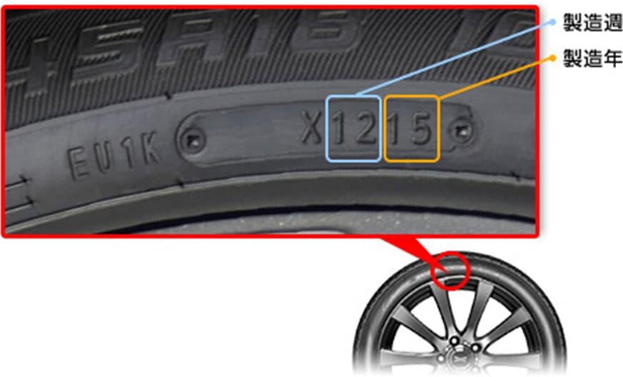 タイヤの製造週・製造年