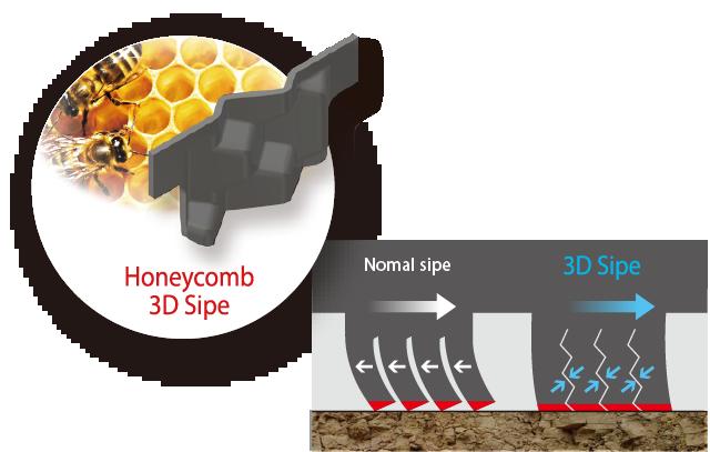 SOLUS HA31 走る・曲がる・止まるの基本性能を                             高次元でバランス