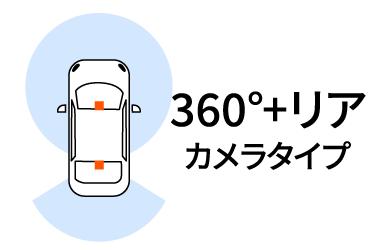 360度+リアカメラタイプのドライブレコーダー